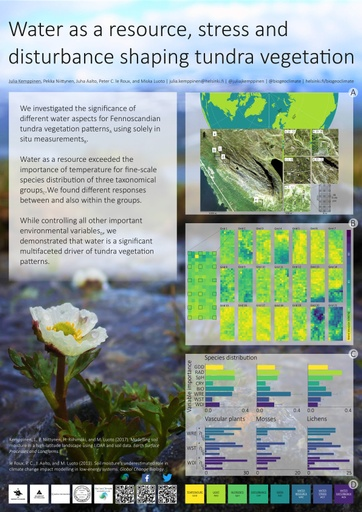 Water as a resource, stress and disturbance shaping tundra vegetation