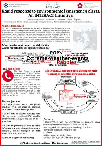 """The """"Red phone"""": Rapid response to environmental emergency alerts. An INTERACT Initiative."""